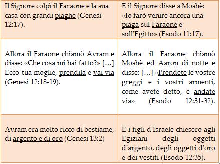 schema2